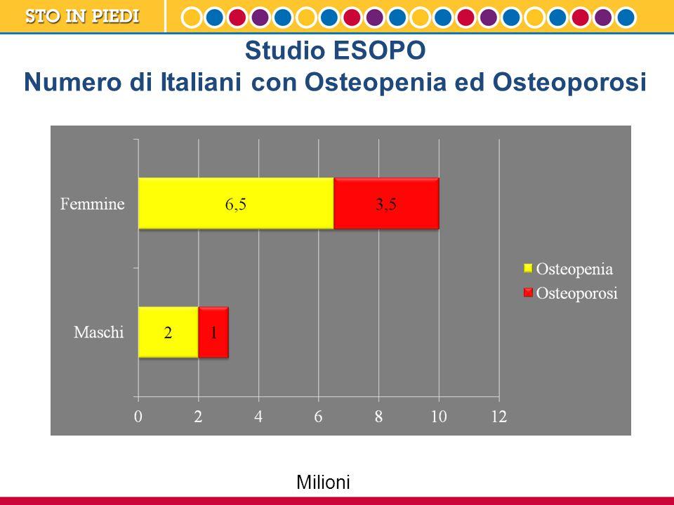 Studio ESOPO Numero di Italiani con Osteopenia ed Osteoporosi