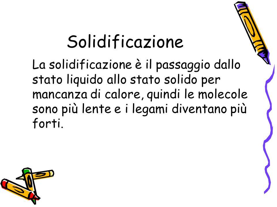 Solidificazione