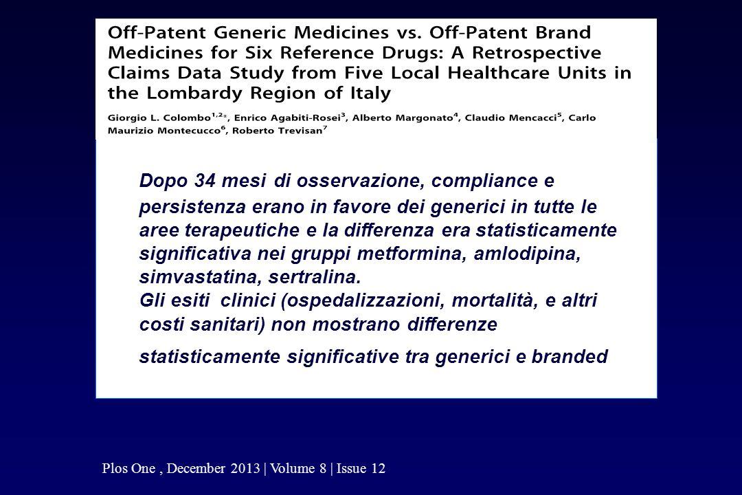 Off-Patent Generic Medicines vs