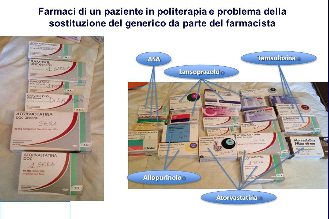 Farmaci di un paziente in politerapia e problema della sostituzione del generico da parte del farmacista