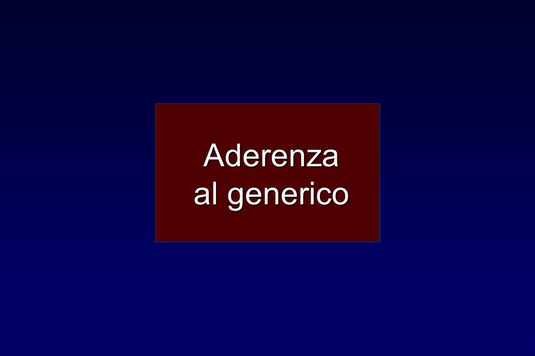 Aderenza al generico