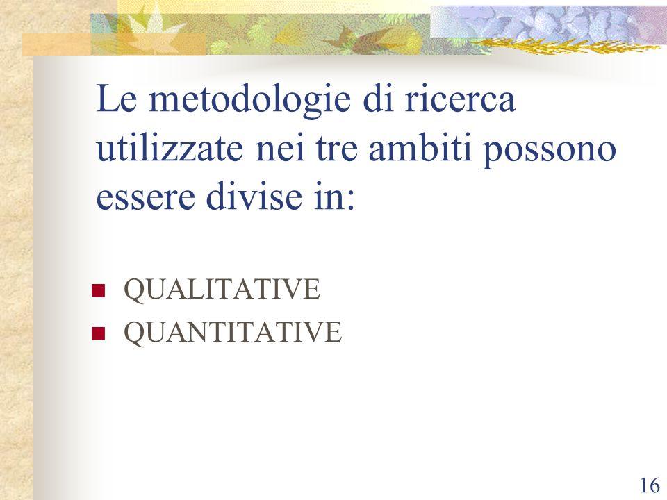 Le metodologie di ricerca utilizzate nei tre ambiti possono essere divise in: