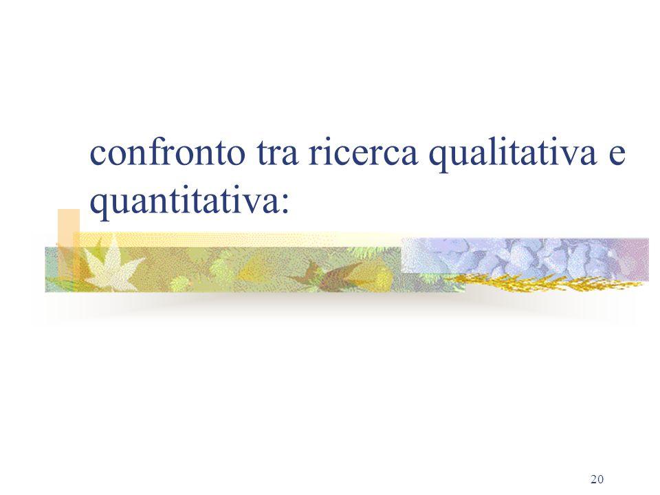 confronto tra ricerca qualitativa e quantitativa: