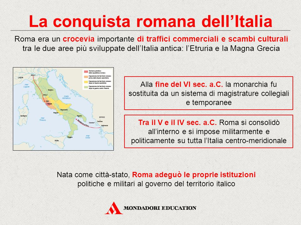 La conquista romana dell'Italia