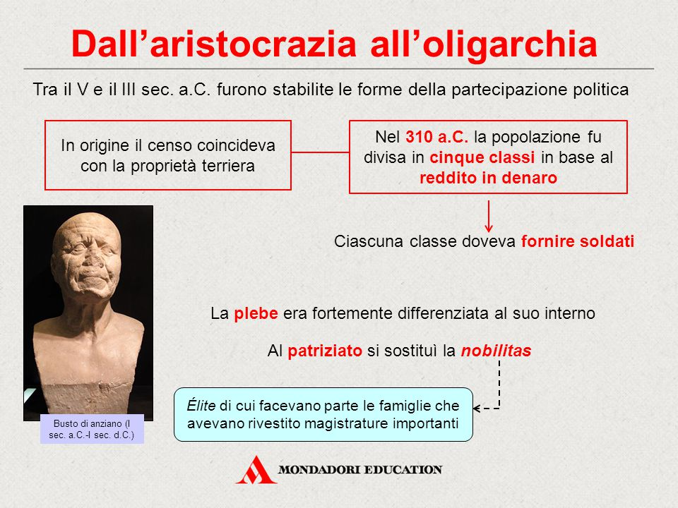 Dall'aristocrazia all'oligarchia