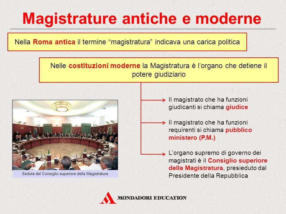 Magistrature antiche e moderne