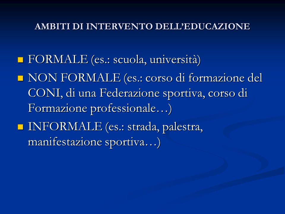 AMBITI DI INTERVENTO DELL'EDUCAZIONE