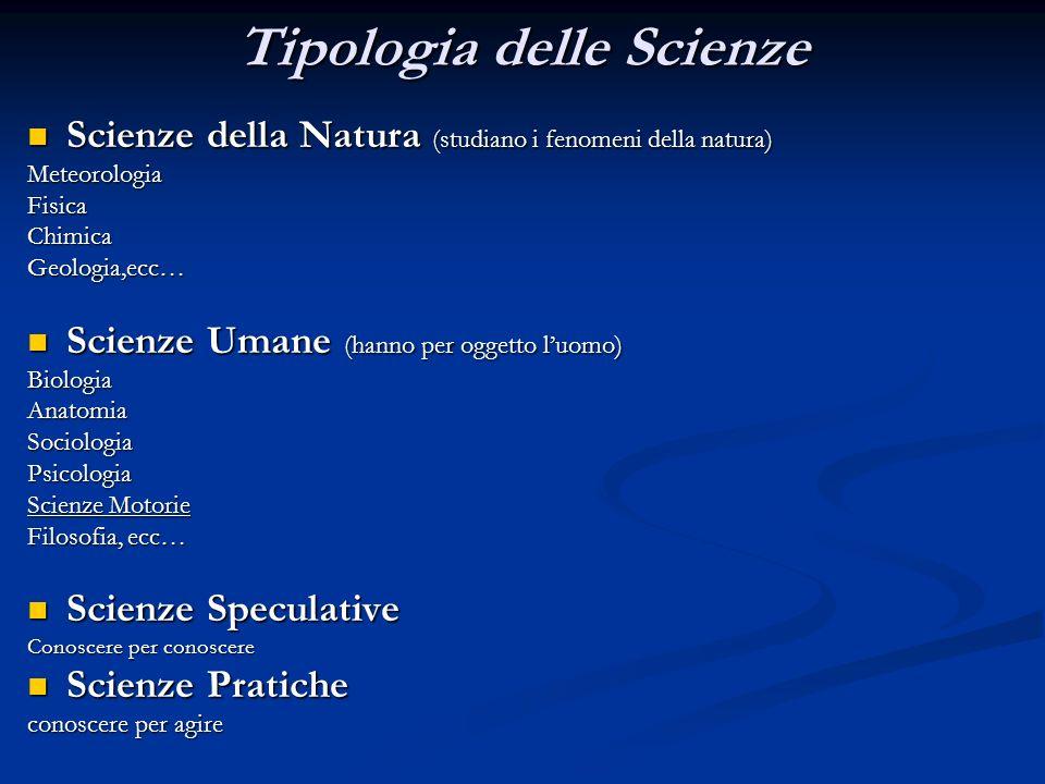 Tipologia delle Scienze