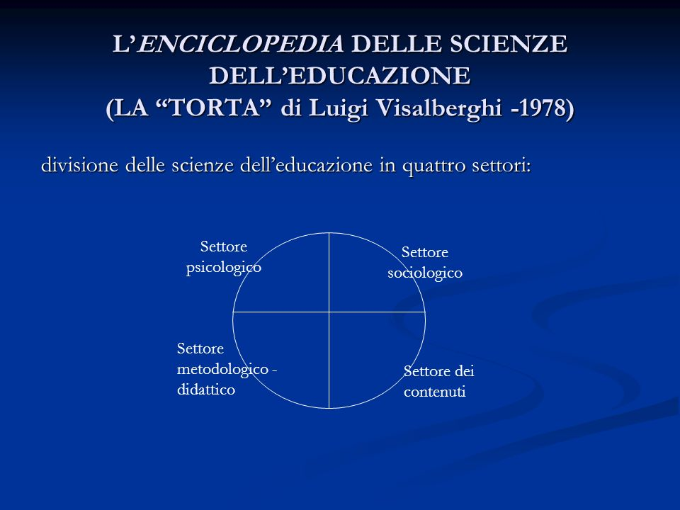 L'ENCICLOPEDIA DELLE SCIENZE DELL'EDUCAZIONE (LA TORTA di Luigi Visalberghi -1978)