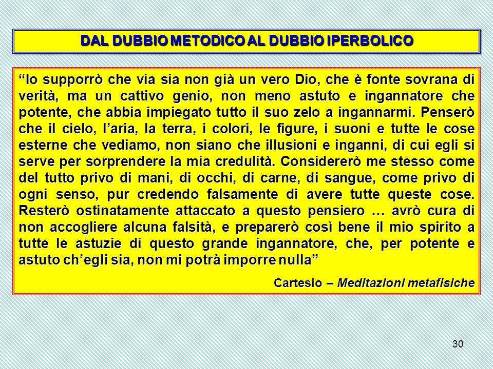 DAL DUBBIO METODICO AL DUBBIO IPERBOLICO