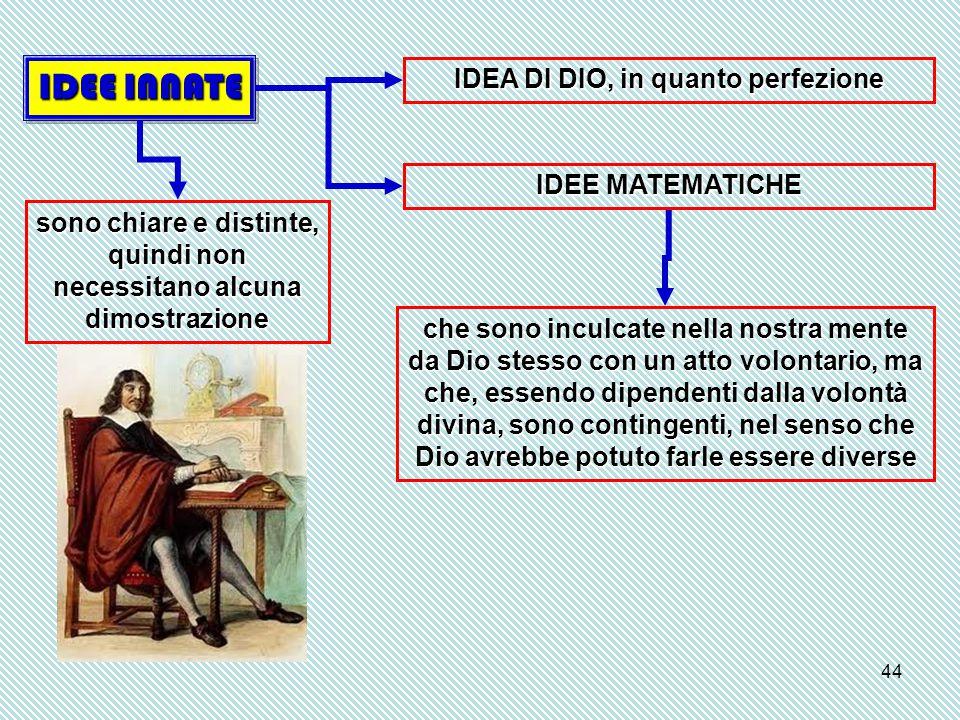 IDEE INNATE IDEA DI DIO, in quanto perfezione IDEE MATEMATICHE