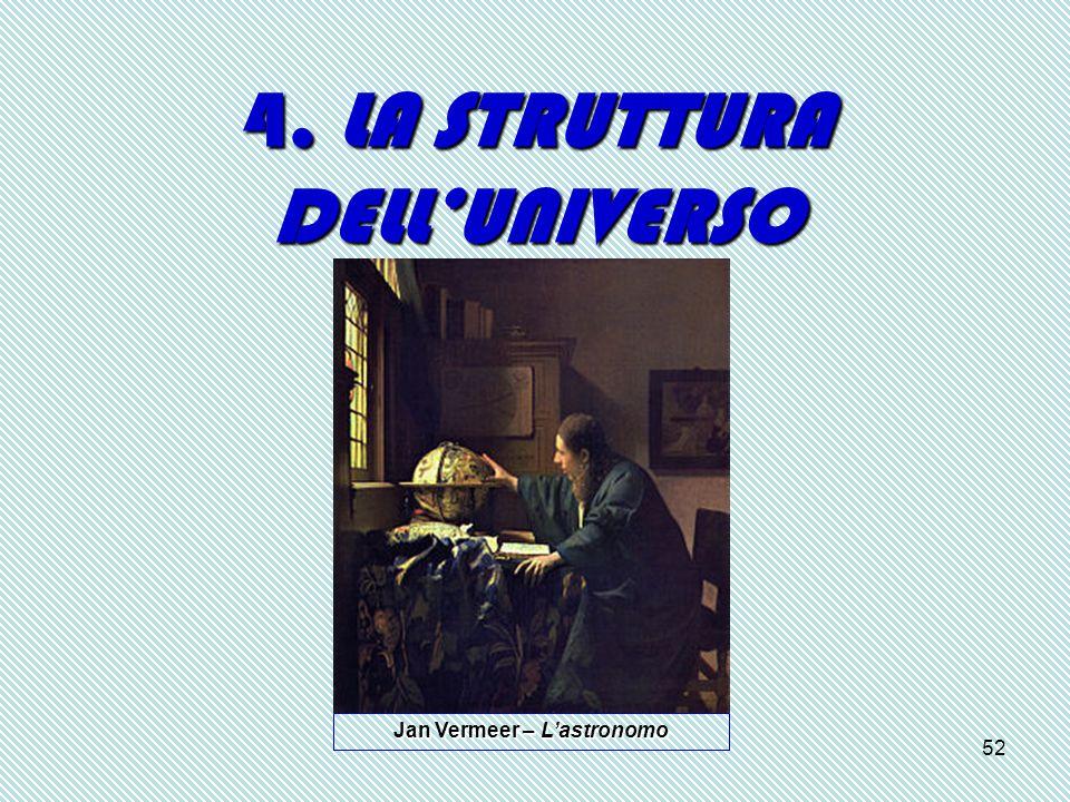 4. LA STRUTTURA DELL'UNIVERSO Jan Vermeer – L'astronomo