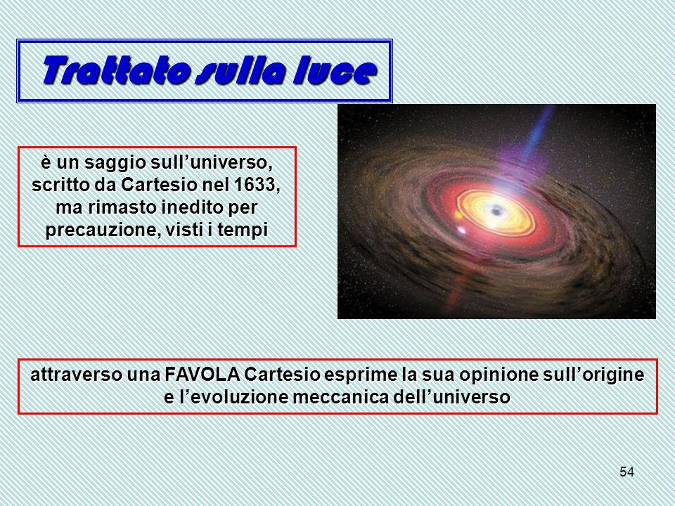 Trattato sulla luce è un saggio sull'universo, scritto da Cartesio nel 1633, ma rimasto inedito per precauzione, visti i tempi.