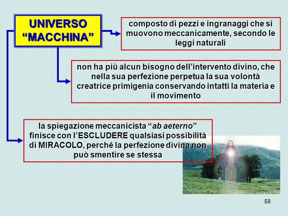 UNIVERSO MACCHINA composto di pezzi e ingranaggi che si muovono meccanicamente, secondo le leggi naturali.