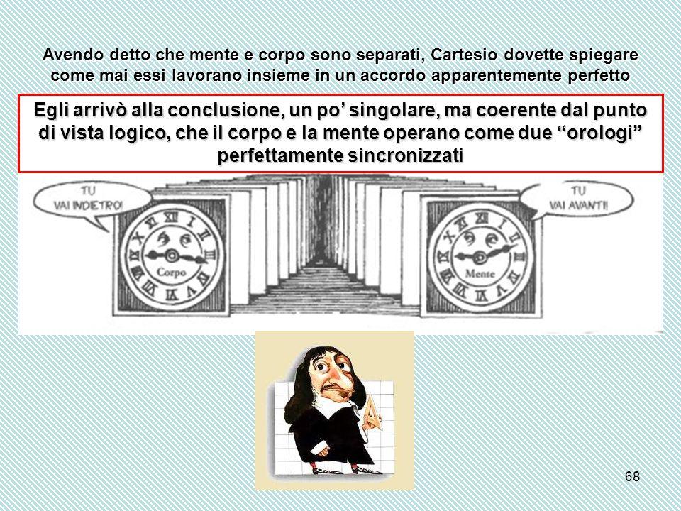 Avendo detto che mente e corpo sono separati, Cartesio dovette spiegare come mai essi lavorano insieme in un accordo apparentemente perfetto