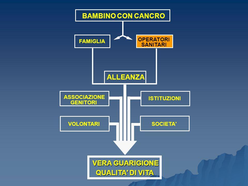BAMBINO CON CANCRO ALLEANZA VERA GUARIGIONE QUALITA DI VITA OPERATORI