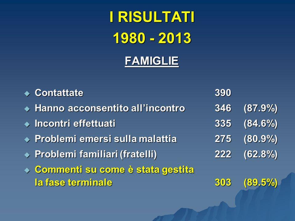 I RISULTATI 1980 - 2013 FAMIGLIE Contattate 390