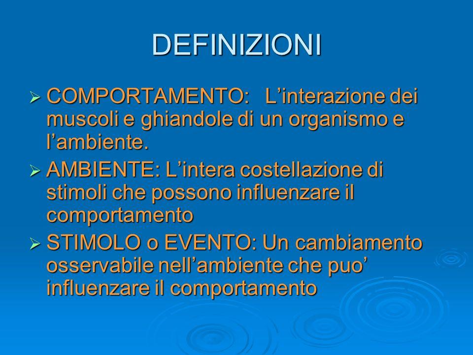 Workshop 1 DEFINIZIONI. COMPORTAMENTO: L'interazione dei muscoli e ghiandole di un organismo e l'ambiente.