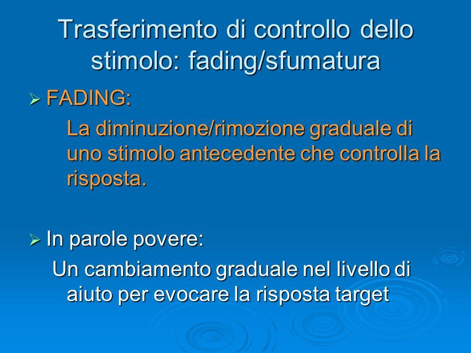Trasferimento di controllo dello stimolo: fading/sfumatura