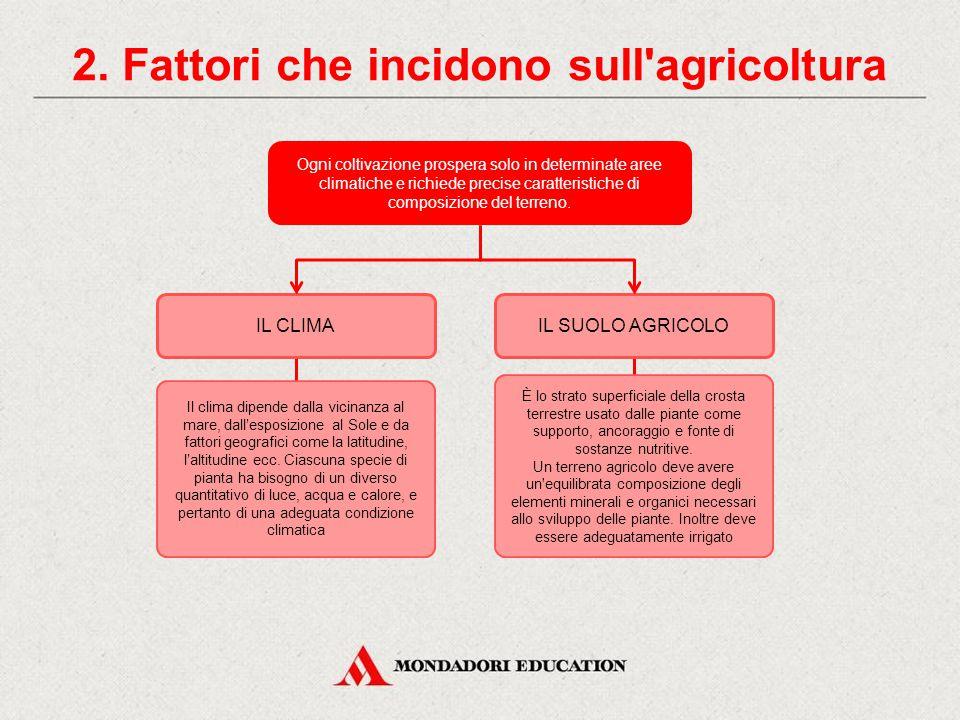 2. Fattori che incidono sull agricoltura