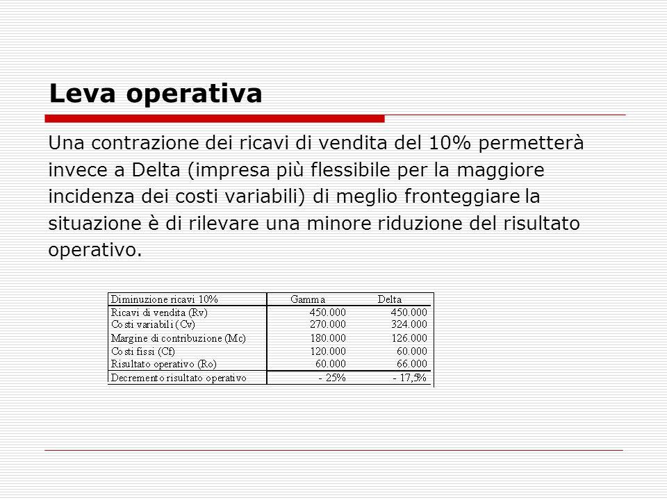 Leva operativa Una contrazione dei ricavi di vendita del 10% permetterà. invece a Delta (impresa più flessibile per la maggiore.