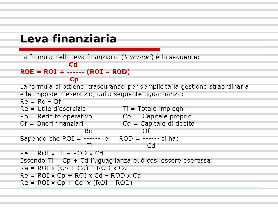 Leva finanziaria La formula della leva finanziaria (leverage) è la seguente: Cd. ROE = ROI + ------ (ROI – ROD)