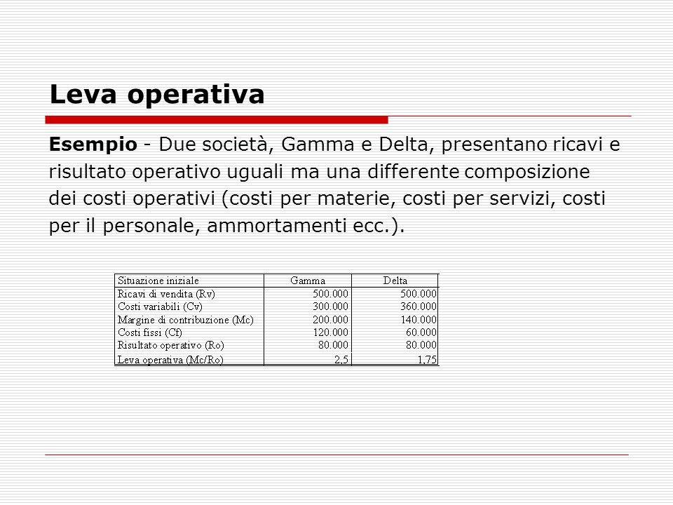 Leva operativa Esempio - Due società, Gamma e Delta, presentano ricavi e. risultato operativo uguali ma una differente composizione.