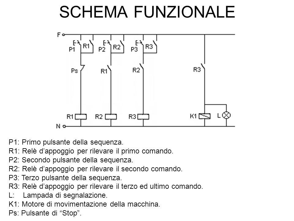 SCHEMA FUNZIONALE P1: Primo pulsante della sequenza.