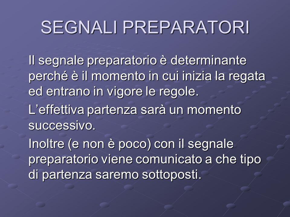SEGNALI PREPARATORI Il segnale preparatorio è determinante perché è il momento in cui inizia la regata ed entrano in vigore le regole.
