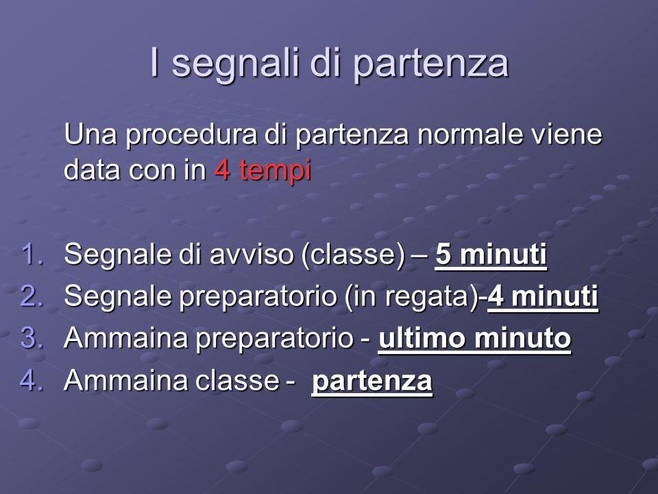 I segnali di partenza Una procedura di partenza normale viene data con in 4 tempi. Segnale di avviso (classe) – 5 minuti.