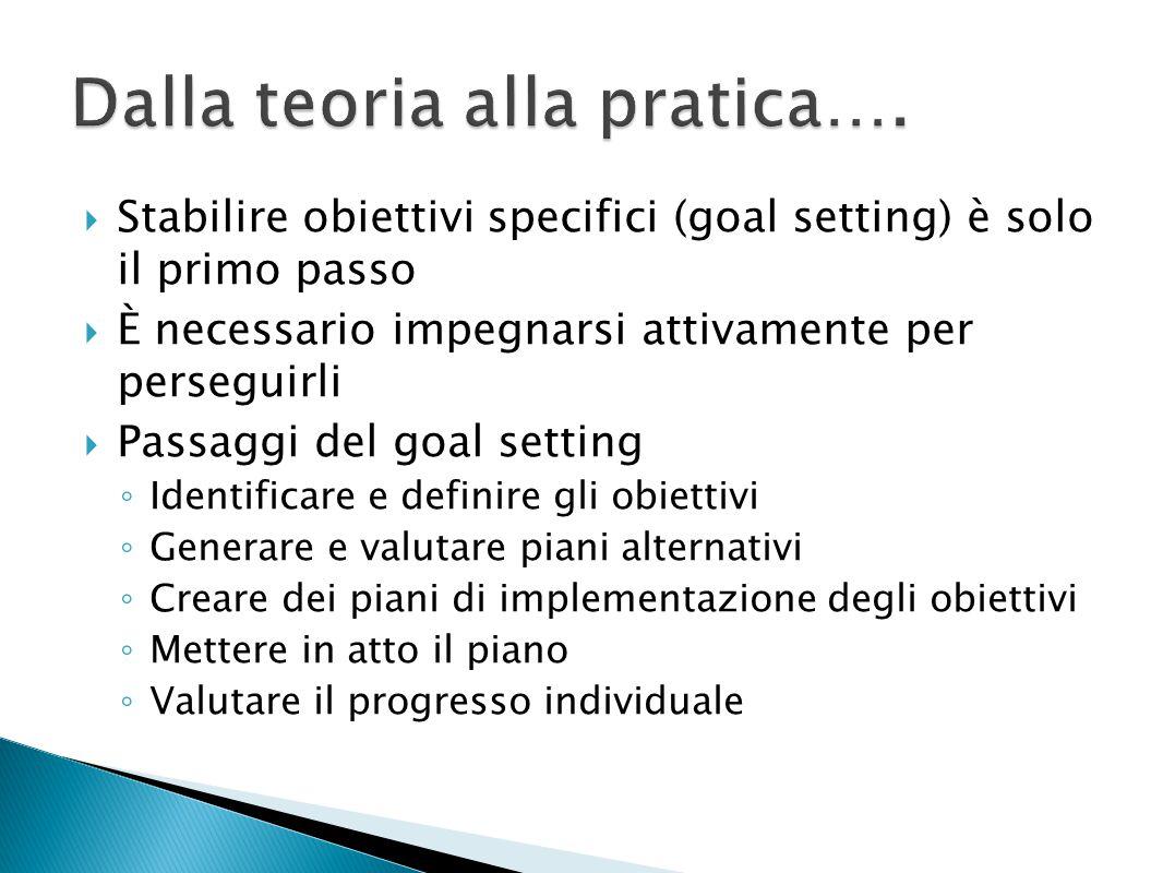 Dalla teoria alla pratica….