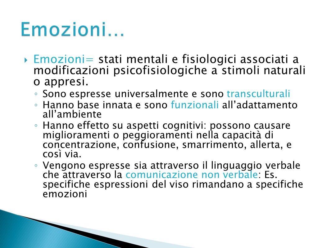 Emozioni… Emozioni= stati mentali e fisiologici associati a modificazioni psicofisiologiche a stimoli naturali o appresi.