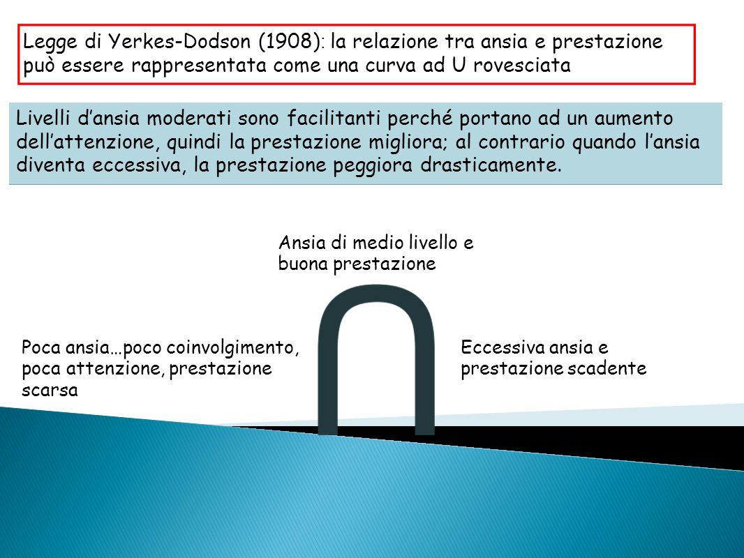 Legge di Yerkes-Dodson (1908): la relazione tra ansia e prestazione può essere rappresentata come una curva ad U rovesciata