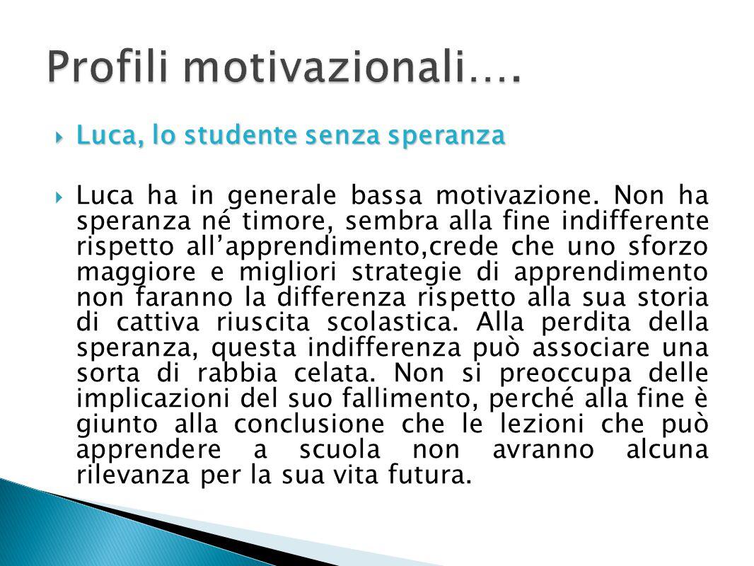 Profili motivazionali….