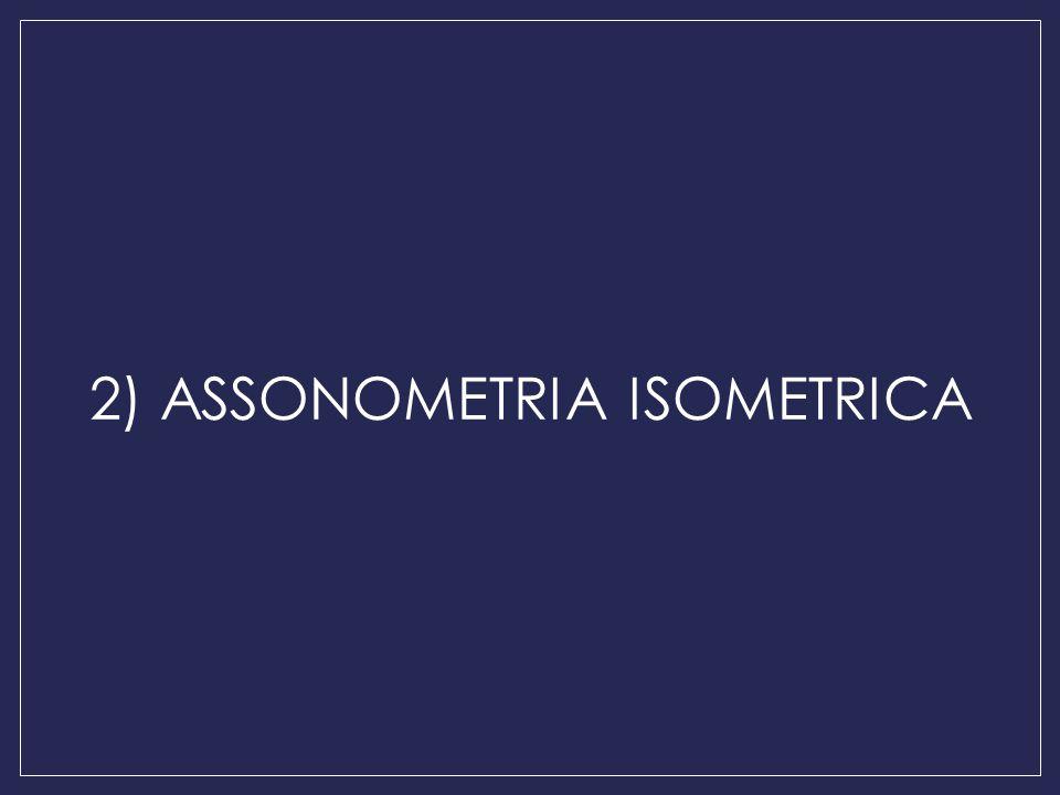 2) ASSONOMETRIA ISOMETRICA