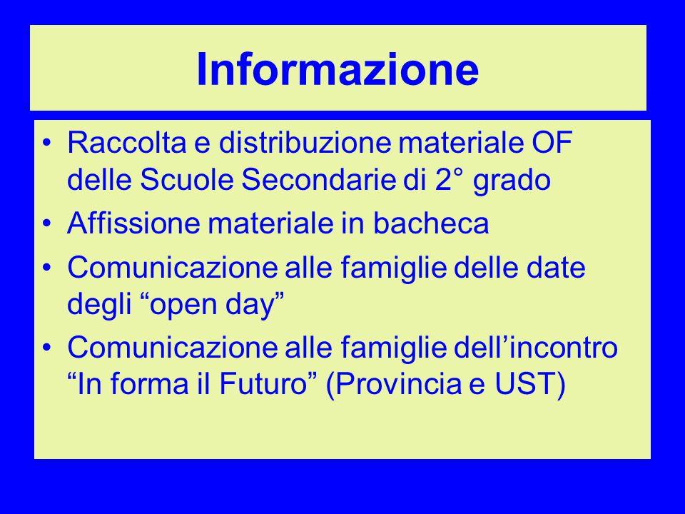 Informazione Raccolta e distribuzione materiale OF delle Scuole Secondarie di 2° grado. Affissione materiale in bacheca.