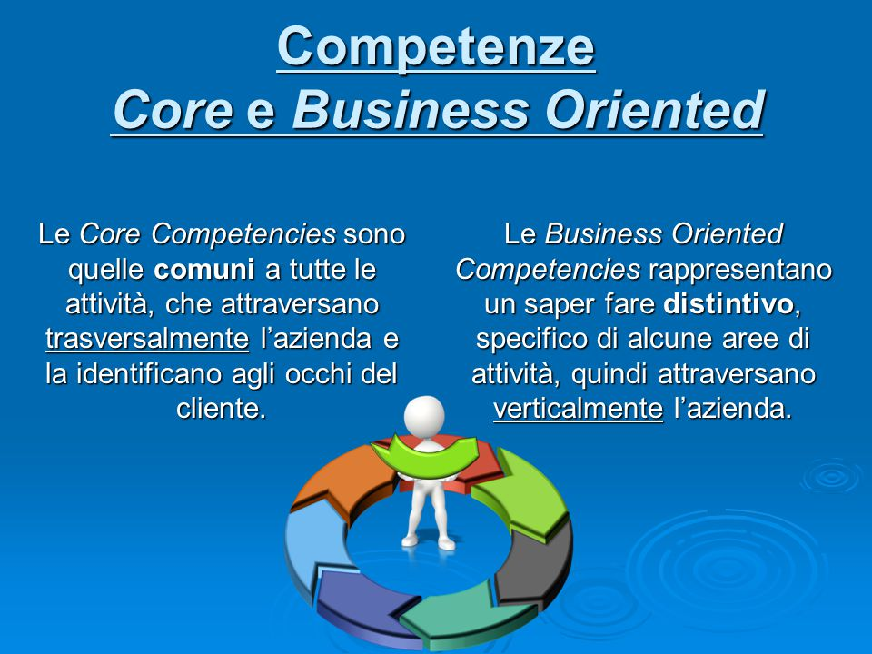 Competenze Core e Business Oriented