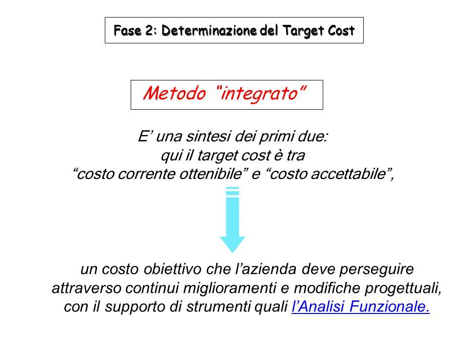 Metodo integrato E' una sintesi dei primi due: