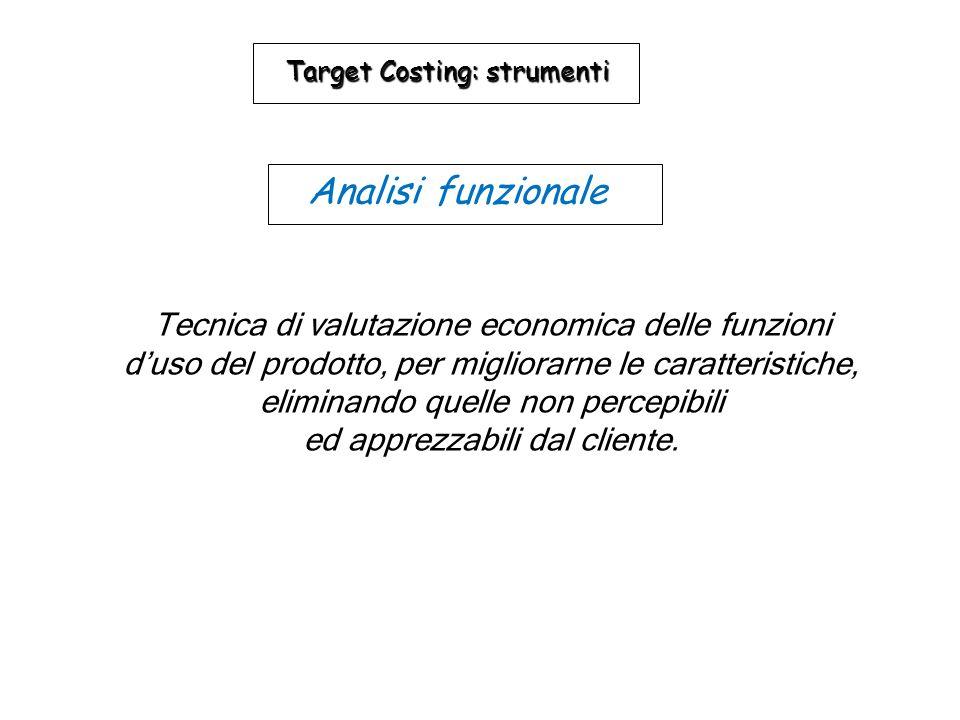 Analisi funzionale Tecnica di valutazione economica delle funzioni