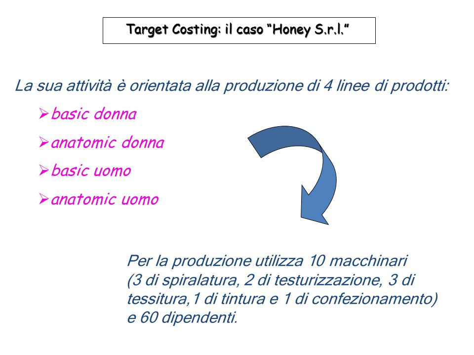 Target Costing: il caso Honey S.r.l.