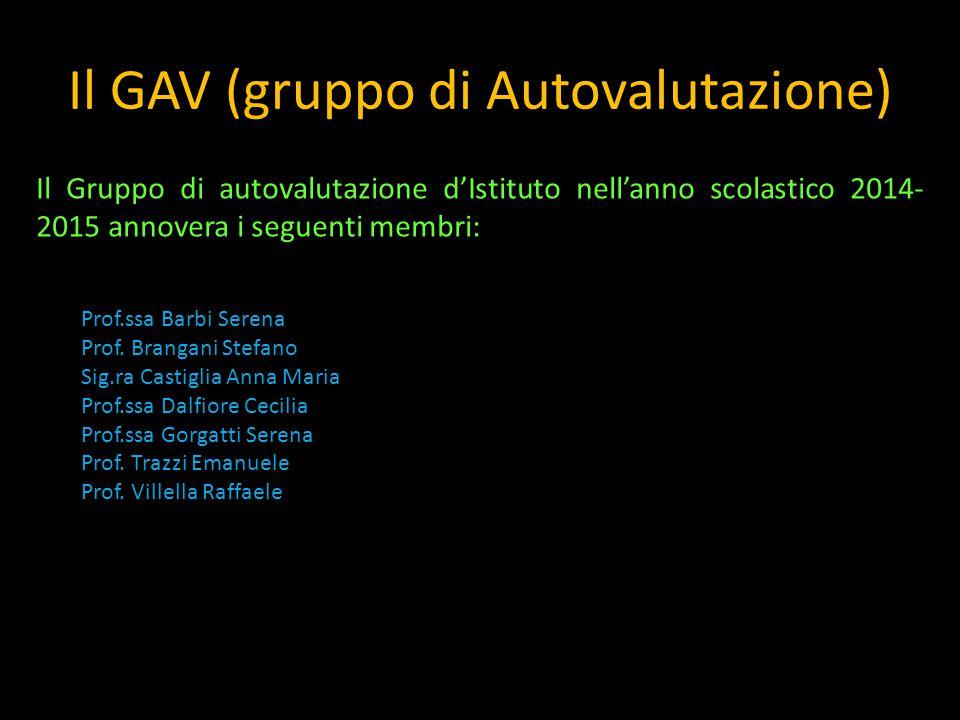Il GAV (gruppo di Autovalutazione)