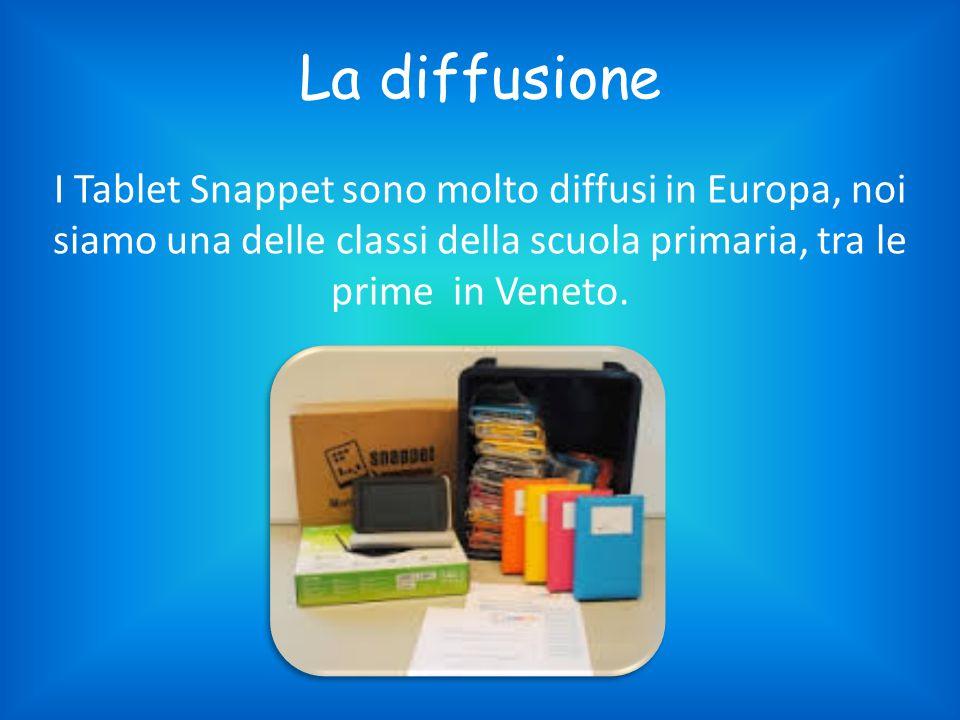 La diffusione I Tablet Snappet sono molto diffusi in Europa, noi siamo una delle classi della scuola primaria, tra le prime in Veneto.