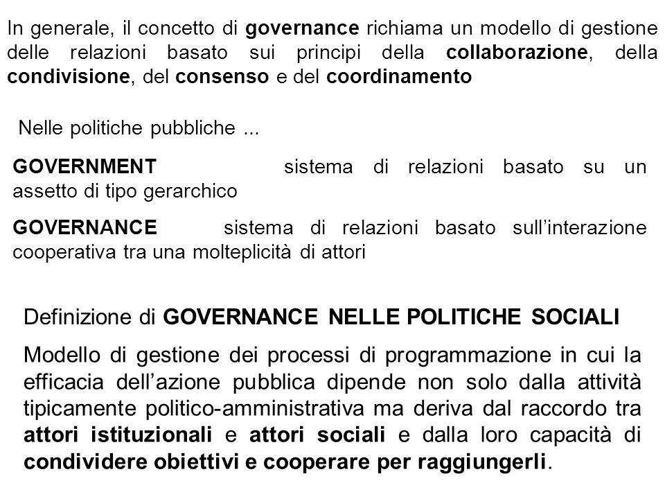 Definizione di GOVERNANCE NELLE POLITICHE SOCIALI
