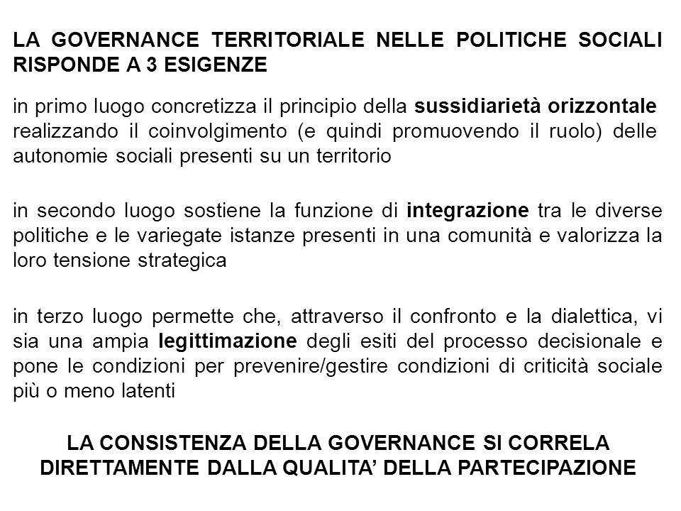 LA GOVERNANCE TERRITORIALE NELLE POLITICHE SOCIALI RISPONDE A 3 ESIGENZE