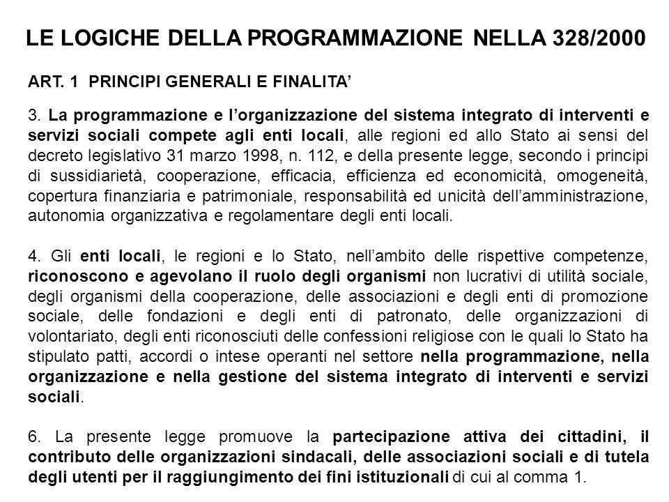LE LOGICHE DELLA PROGRAMMAZIONE NELLA 328/2000