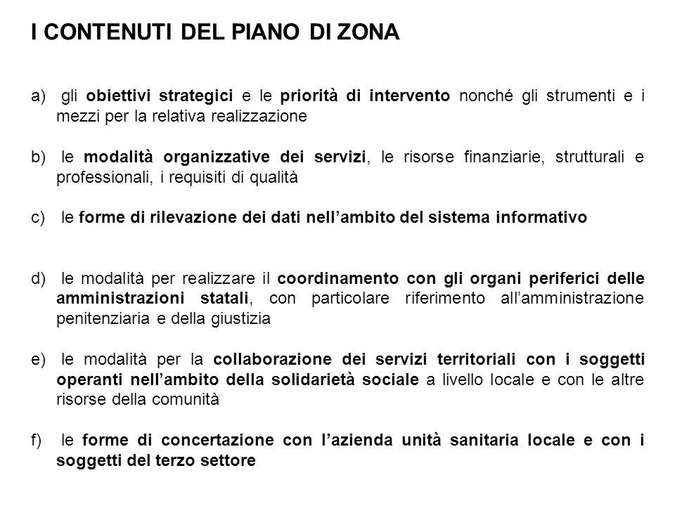 I CONTENUTI DEL PIANO DI ZONA