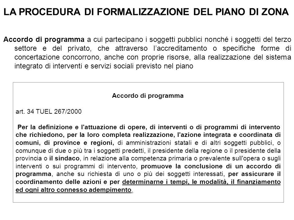 LA PROCEDURA DI FORMALIZZAZIONE DEL PIANO DI ZONA