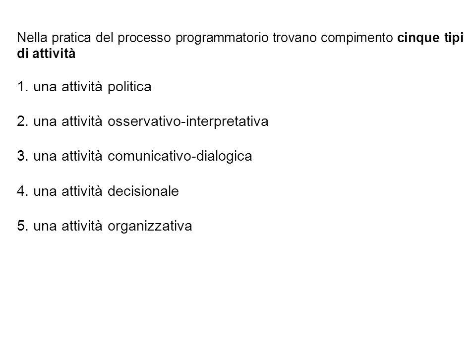 2. una attività osservativo-interpretativa