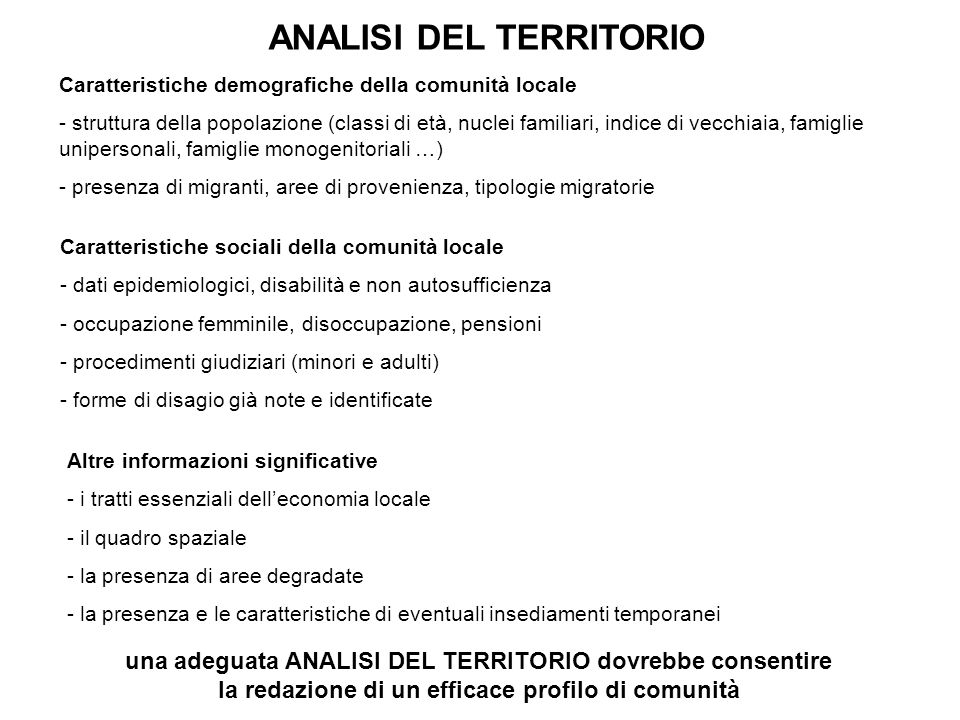 ANALISI DEL TERRITORIO