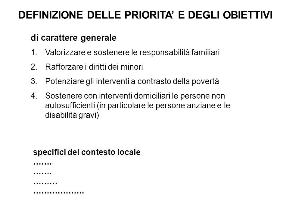 DEFINIZIONE DELLE PRIORITA' E DEGLI OBIETTIVI
